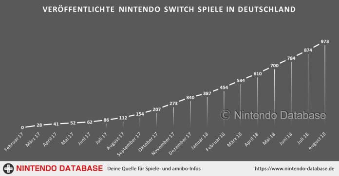 nintendo-switch-spiele_2017-03-01_2018-08-31