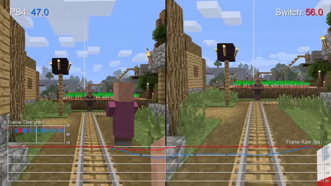 Minecraft Nintendo Switch Edition Docked Vs Portable