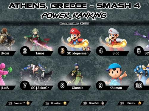 Athens Power Ranking – Δεκέμβριος 2017