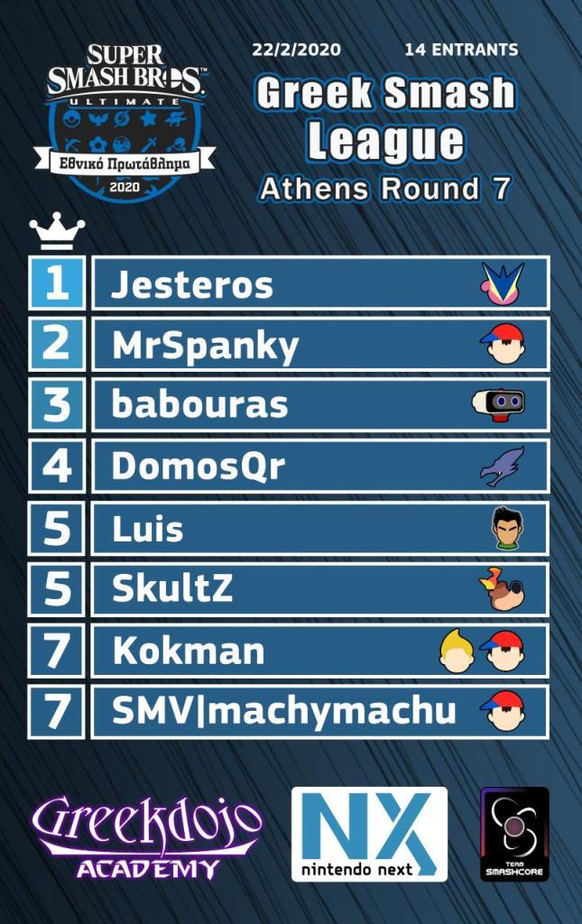 Greek Smash League 2020 Round 7 Athens