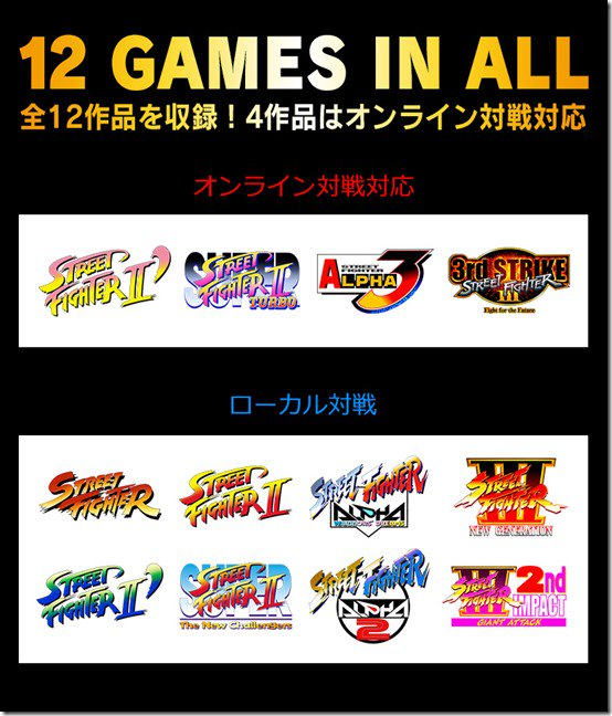 "Japanese Up In Arms Against Street Fighter 30th Anniversary Collection's ""Localisation"""