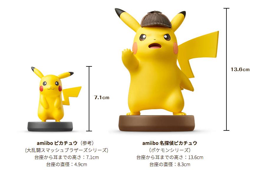 detective-pikachu-amiibo-size-1.png?resi