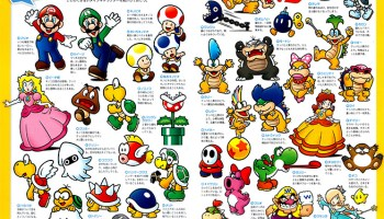 Super Mario Encyclopedia Up For Pre-Order On Amazon