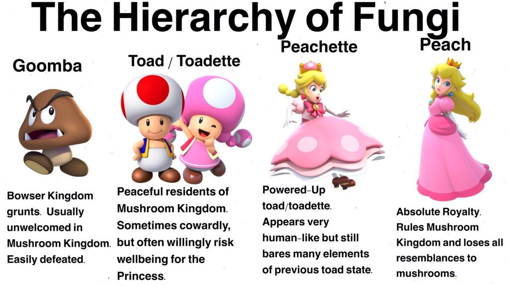 Who Is Peachette Super Mario Fans Offer Up Their Crazy Theories