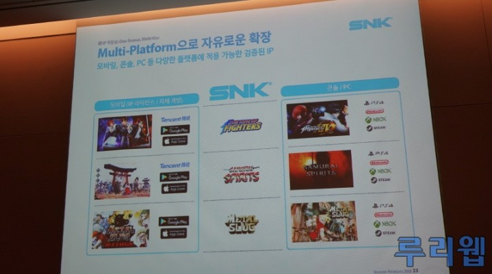 The King Of Fighters XIV And A New Metal Slug Game Are
