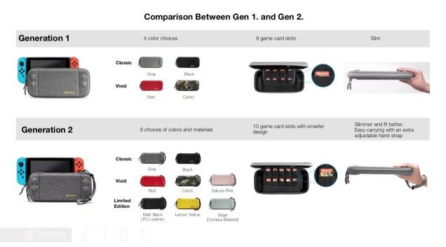 tomtoc-switch-case-gen2-mar142019-4