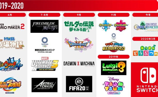 Nintendo Shows Off The Major Switch Games Coming In The