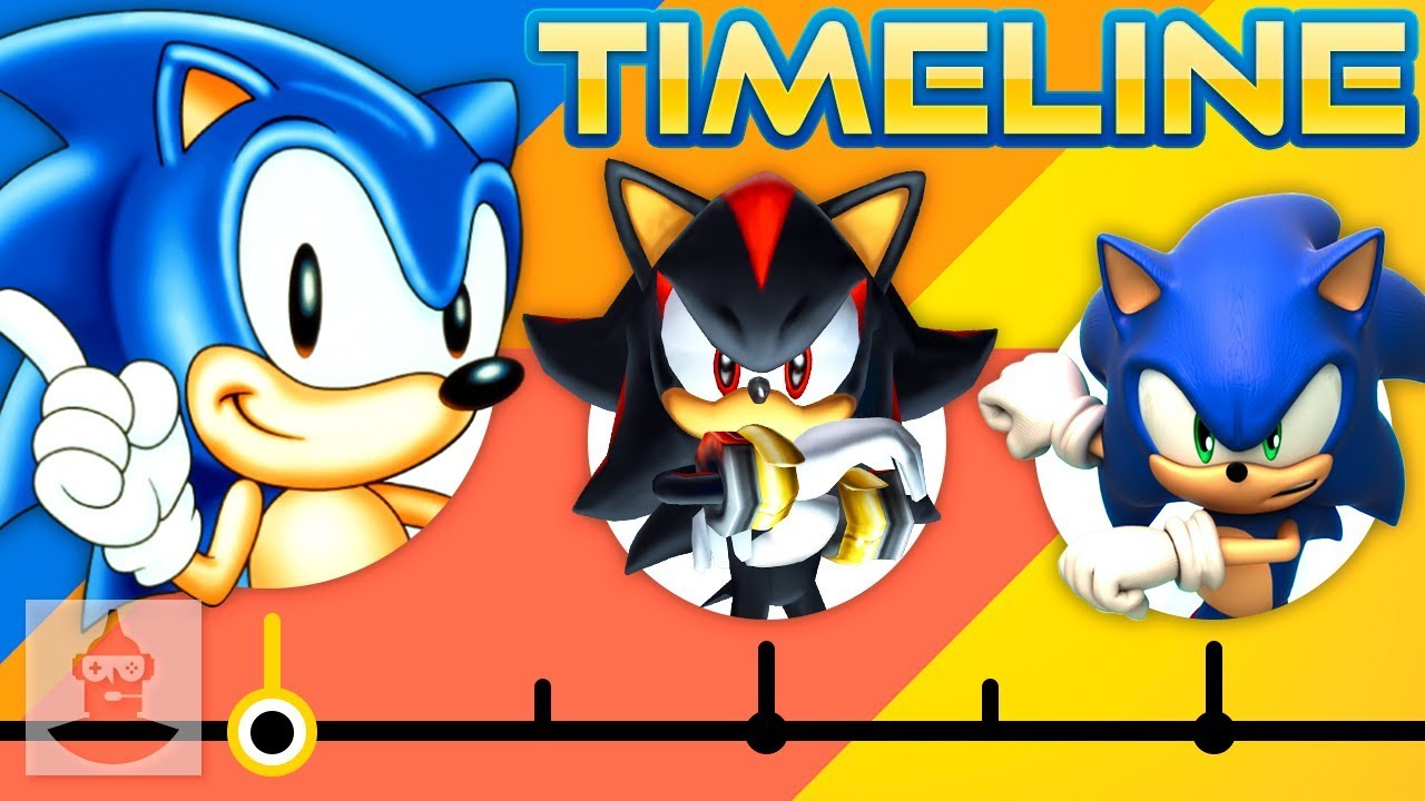 A Look At Sonic The Hedgehog S Timeline Nintendosoup