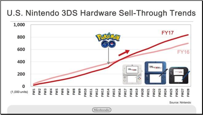 3ds-hardware-us