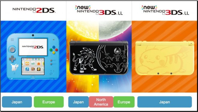 pokemon-3ds-special-editions