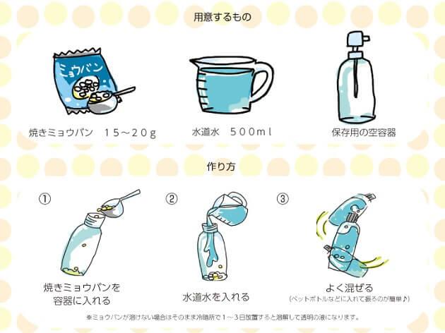ミョウバン水の作り方の手順