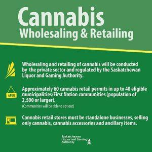 Saskatchewan Liquor and Gaming Authority