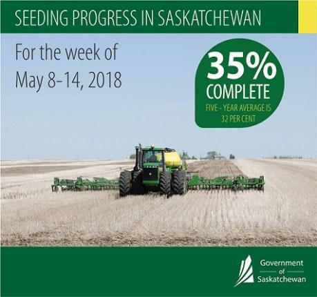 Crop Report Infog May 8-14 2018