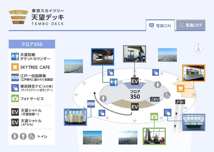 代購東京晴空塔門票 – 日本代購.代標.代匯.代付.代收.代寄.代抽票ⒿⓅ日本屋