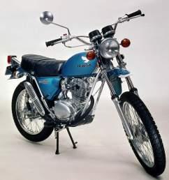 honda sl 125 s aus dem jahr 1979 quelle honda motor co  [ 1440 x 996 Pixel ]