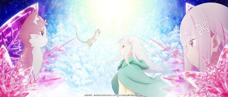 Suivez toute l'actu de Re:Zero - Re:Life in a Different World from Zero : Hyouketsu no Kizuna sur Nipponzilla, le meilleur site d'actualité manga, anime, jeux vidéo et cinéma