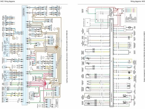 small resolution of bmw f800gs wiring diagram