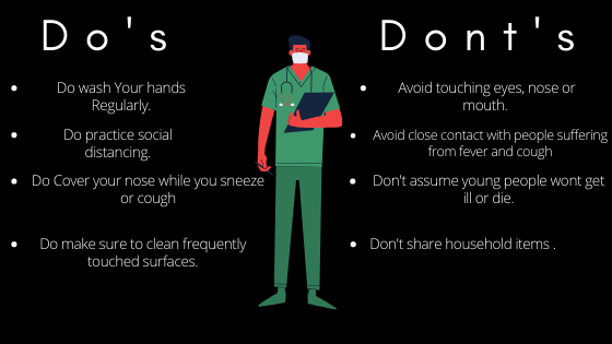 Do's and Dont's for corona virus outbreak
