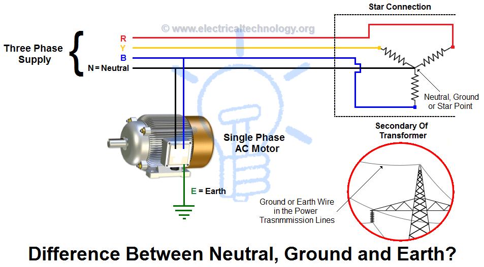 4 Prong Dryer Plug Ul Wiring Diagram Apa Perbedaan Antara Netral Tanah Dan Bumi Triputra