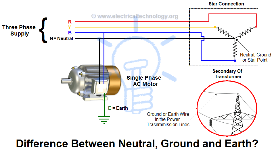 single phase double capacitor induction motor wiring diagram how to draw a stem and leaf apa perbedaan antara netral, tanah dan bumi? – triputra solusindo