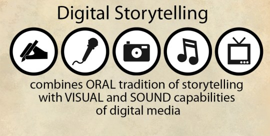 2016-12-30-aboutdigitalstorytelling