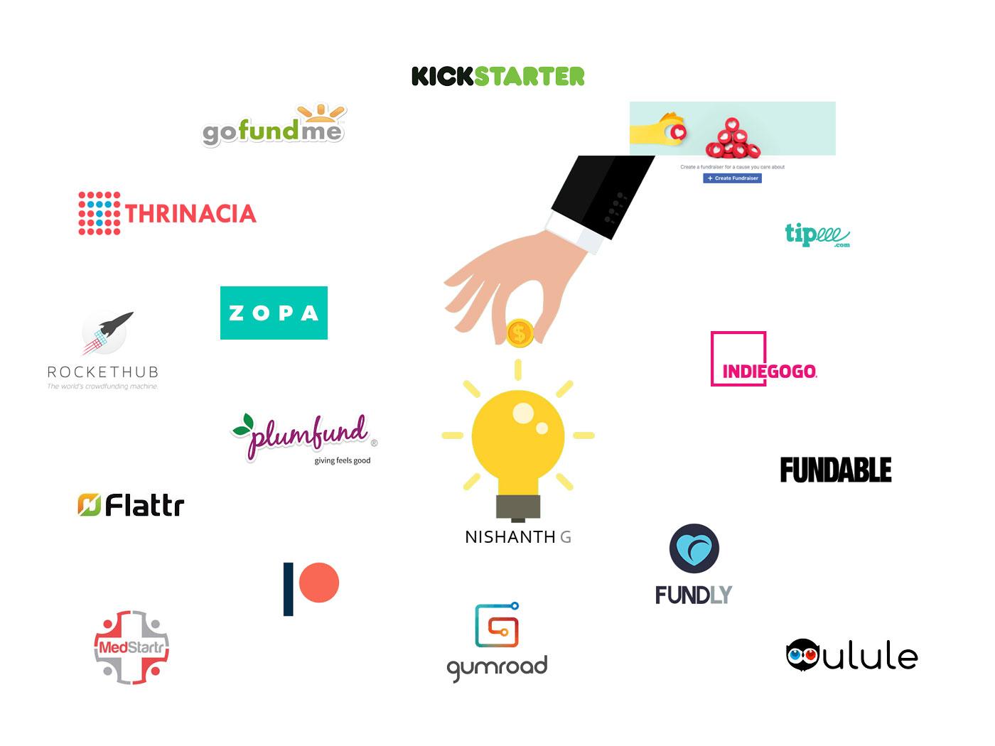 Best Crowdfunding Options