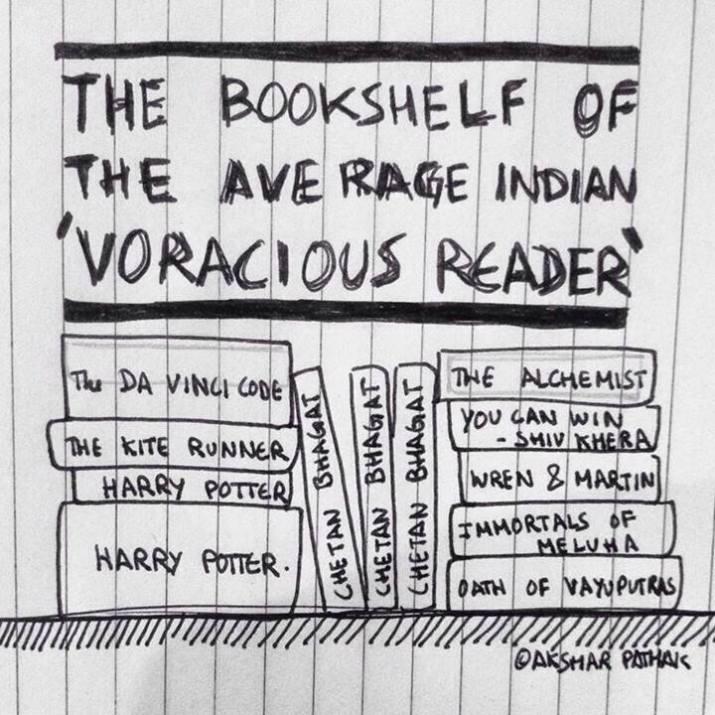 Indian Bookshelves