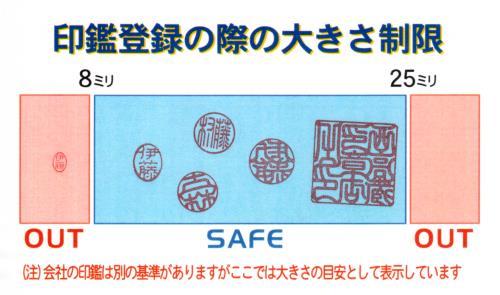 印鑑登録の際の大きさ制限