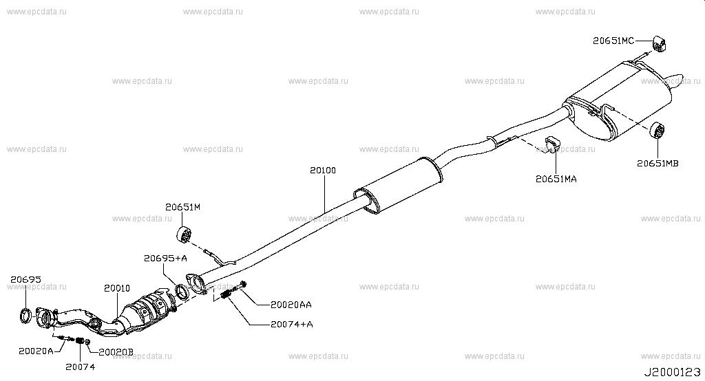 Schaltplan Nissan X Trail T31