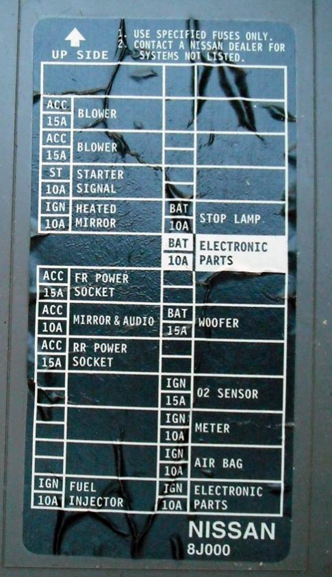 S13 Fuse Box Labels - Wiring Diagrams Schematics