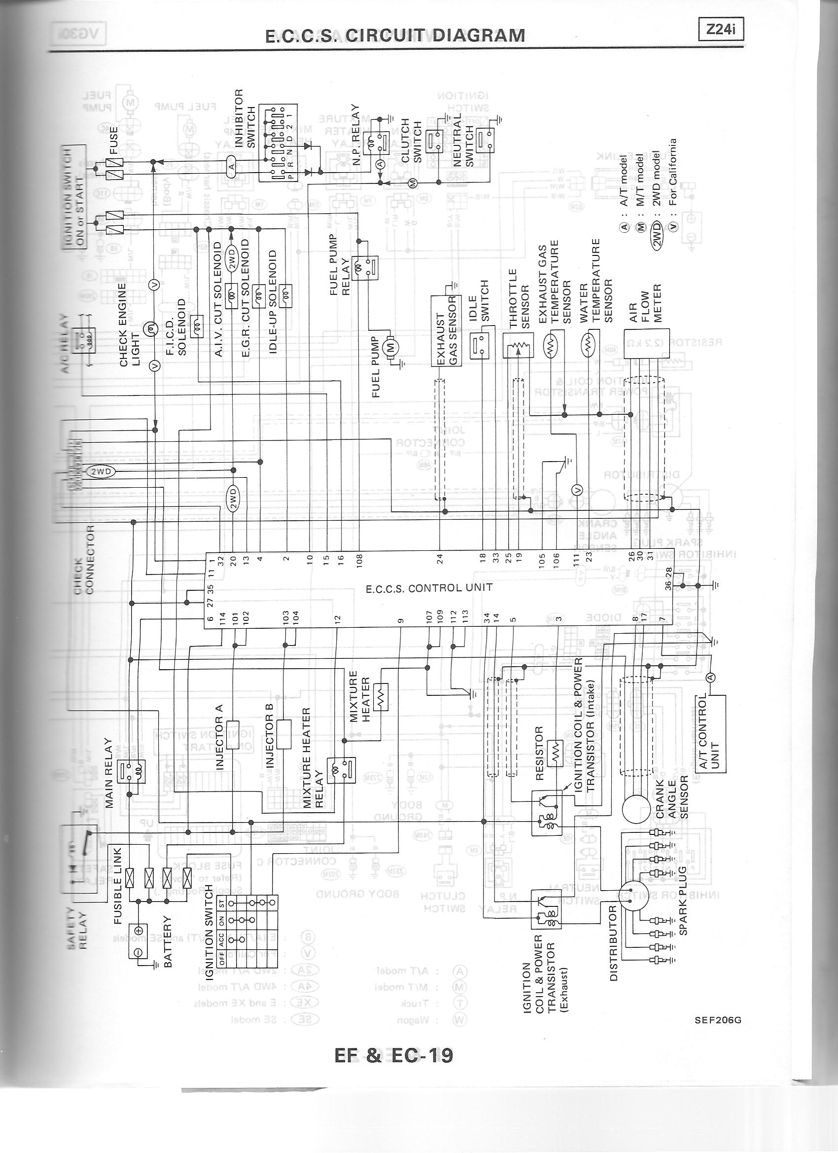 1986 nissan pickup d21 wiring diagram all cat muscles z24 engine 720