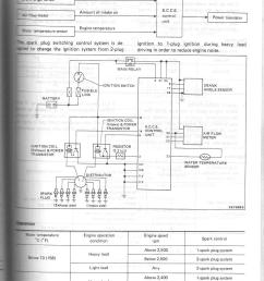 1986 nissan hardbody spark plug wiring diagram [ 808 x 1064 Pixel ]
