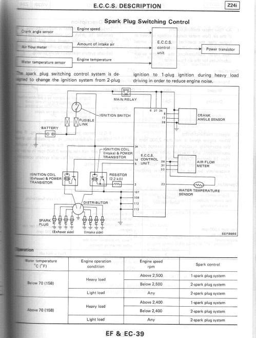 small resolution of 1986 nissan hardbody spark plug wiring diagram