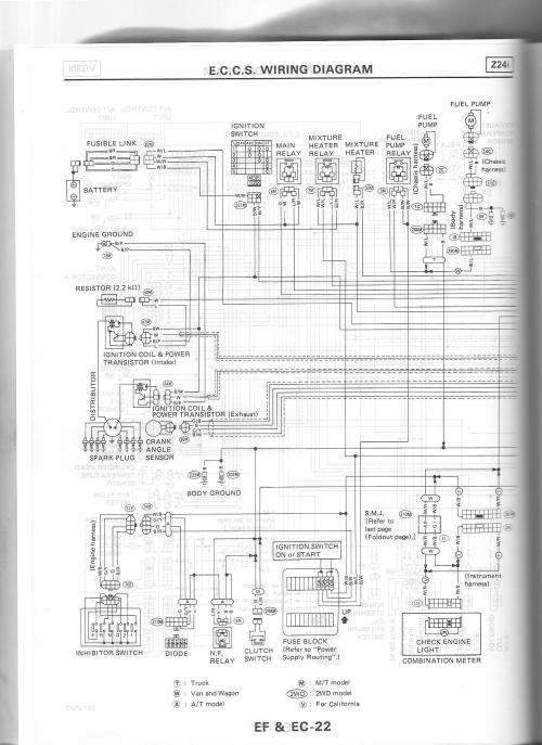 small resolution of nissan nut 1986 nissan 720 pickup wiring diagram 1988 z24i