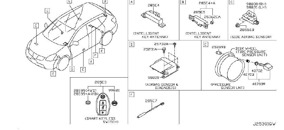 Nissan Rogue Body Control Module. ENGINE, ELECTRICAL, DASH