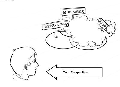 Roadmap for reverse innovation