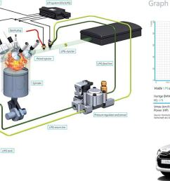 autogas fuel system diagram wiring diagram used autogas fuel system diagram [ 1317 x 632 Pixel ]