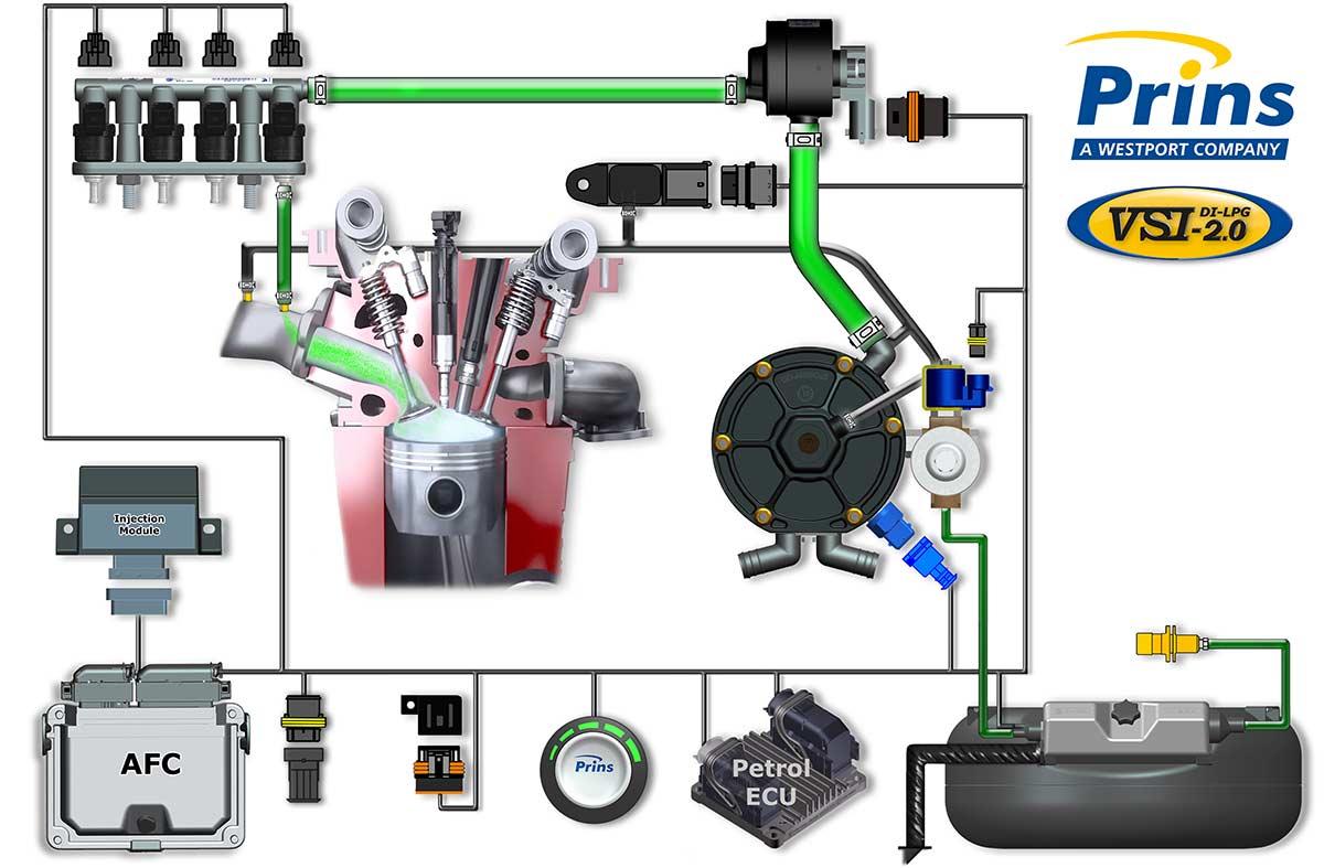 hight resolution of prins autogas wiring diagram prins vsirh nitoautogas com design