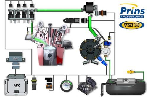 small resolution of prins autogas wiring diagram prins vsirh nitoautogas com design
