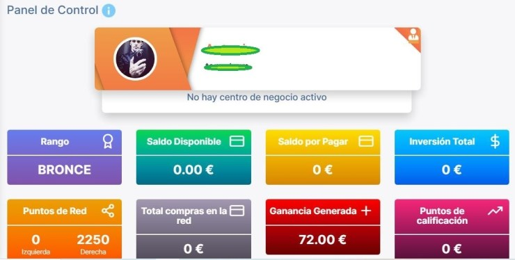 Dashboard sito Web