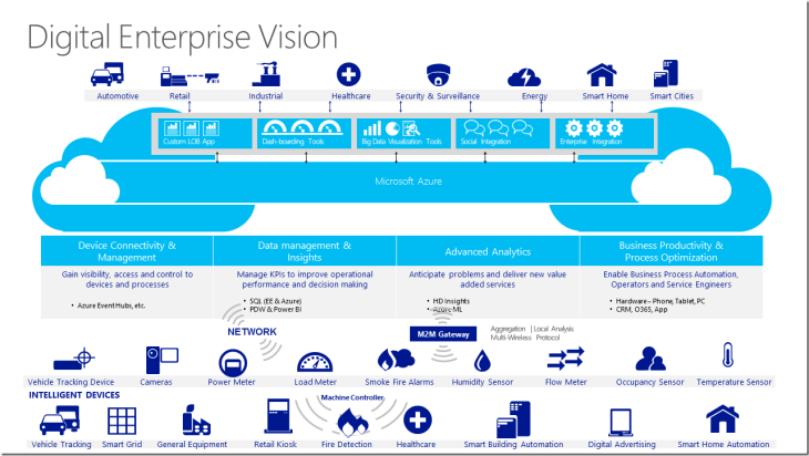 Digital-Enterprise-Vision_png