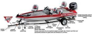 Nitro Boat Trailer Parts