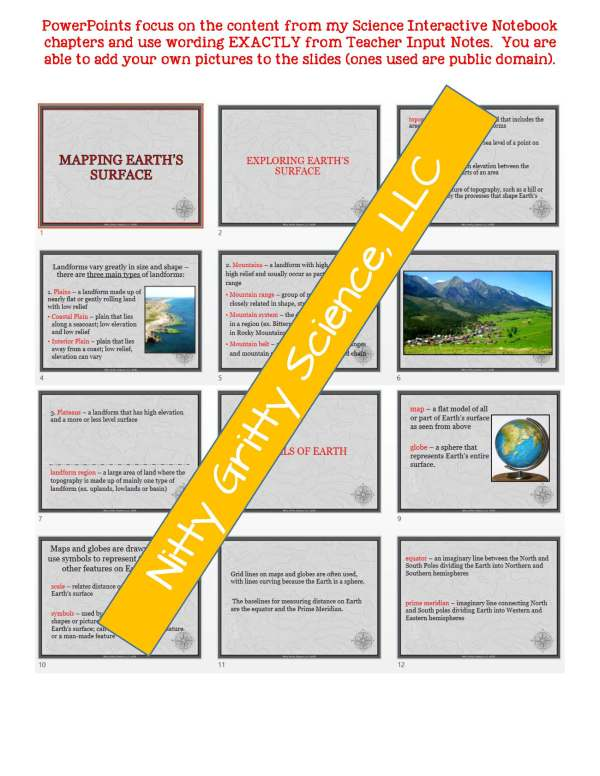 2118428 1 Page 5 - Mapping Earth's Surface: Earth Science Notes, PowerPoint & Test ~ EDITABLE!