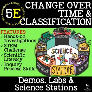 Change Over Time - CHANGE OVER TIME & CLASSIFICATION - Demos, Labs and Science Stations
