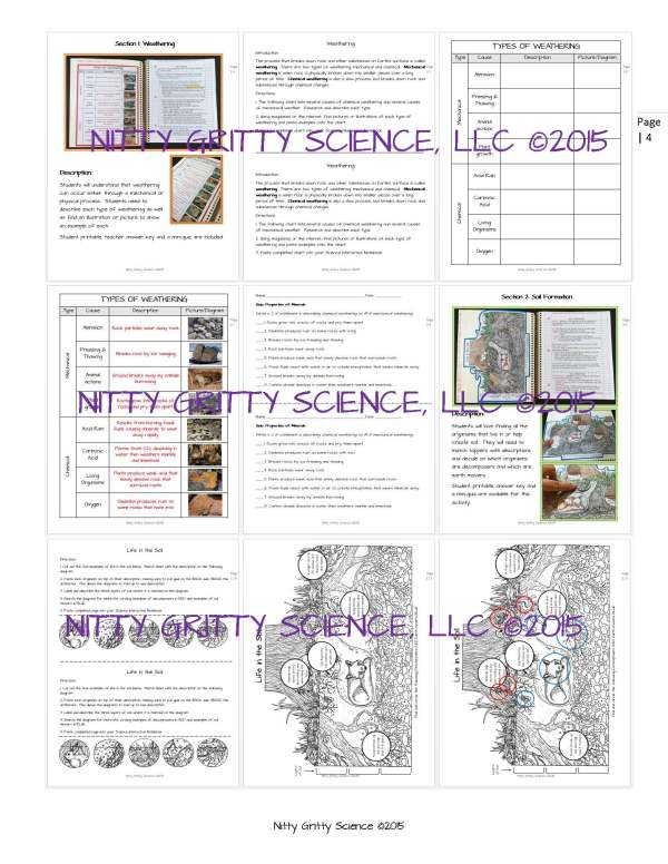 ES INB Earths Changing Surface Page 4 - Earth's Changing Surface