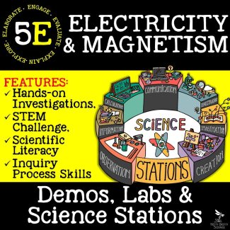 Electricity and Magnetism demos, labs and science stations, lesson plans