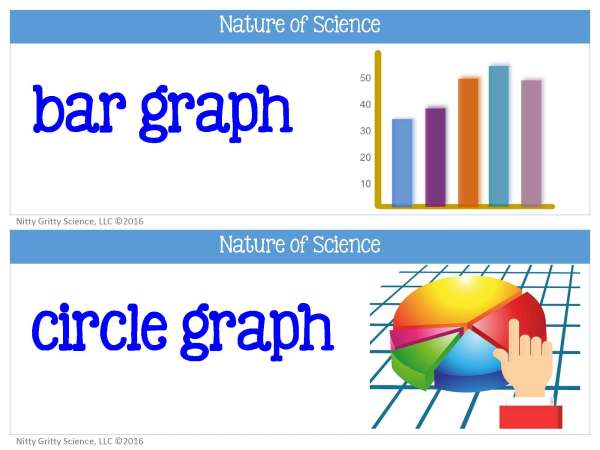 Nature of Science FREE word wall set.pdf Page 6 - Nature of Science - Word Wall FREEBIE