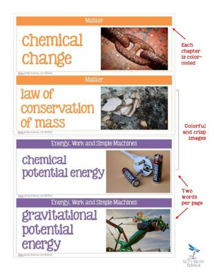 PHYSICAL SCIENCE VOCABULARY DEMO_Page_1