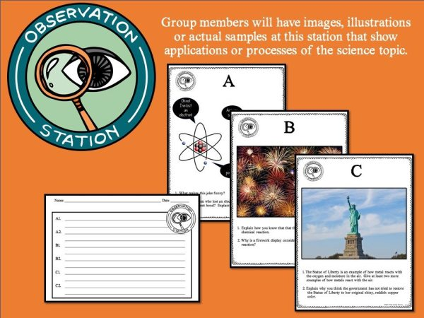 Slide6 3 - CHEMICAL BONDS AND EQUATIONS - Demos, Labs and Science Stations