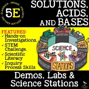 Solutions Acids and Bases - SOLUTIONS, ACIDS & BASES - Demos, Labs and Science Stations